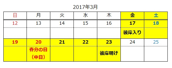 "<img src=""2017_ohigan.jpg"" alt=""お彼岸""/>"